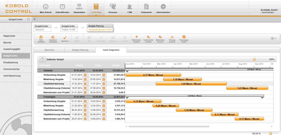 Das BudgetCenter hilft bei der Personal- und Projektplanung vor Projektbeginn