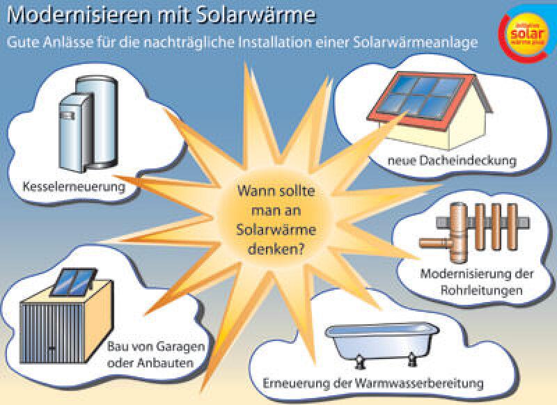 Solarwärmeanlagen, Solaranlagen, Solarthermie, Initiative Solarwärme Plus, Solaranlage, Heizkessel, Warmwasserbereitung, Sonnenkollektoren, Rohrleitungen, Trinkwasserrohre, Heizungsrohre, Warmwasserspeicher