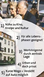 Stadthaus, Immobilienpreise, Grundstückspreise, Stadthäuser, ffentlicher Raum, Stadtbewohner