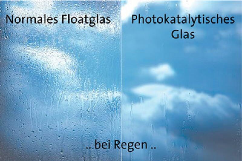 selbstreinigendes Fensterglas, Fotokatalyse, Hydrophilie, Hydrophobie, Flachglas, Fensterbau, Fassadenbau, Basisglas, Floatglas, Fenster, Glastür, Glasfassade, Glastüren, Wintergarten, selbstreinigende Gläser, Glasoberfläche, Photokatalyse, UV-Licht