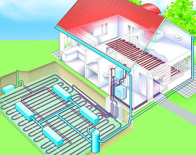 Geothermie, Erdwärmekollektor, Regenwasserversickerung, Regenwassernutzung, Erdwärmekollektor, Wärmepumpe, Wärmepumpen, Erdwärmekollektoren, Erdwärmesonde, Sole/Wasser-Wärmepumpe, Regenwasser-Versickerungssystem