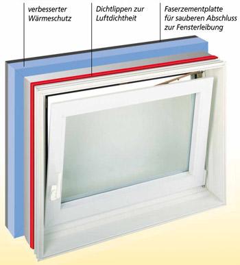 kellerfenster mit w rmeschutz w rmeschutzfenster mit thermozarge. Black Bedroom Furniture Sets. Home Design Ideas