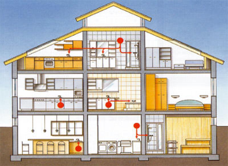 dezentrale Warmwasserversorgung mit Durchlauferhitzer und Warmwasserspeicher