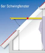 Dachflächenfenster, Dachfenster, Roto Bauelemente, Wohndachfenster, Energiedach