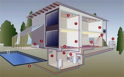 Reversible Wärmepumpe, Wärmepumpen zur Klimatisierung, Wärmepumpe für Klimafunktion, Luft/Wasser-Wärmepumpe, stilles Kühlen, dynamisches Kühlen, Heizen, Heizflächen, Fußbodenheizung, Taupunktwächter, Warmwasserbereitung