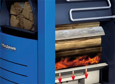 holzvergaser mit l oder gas heizkessel kombinieren holzvergaser heizkessel. Black Bedroom Furniture Sets. Home Design Ideas