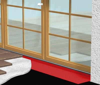 din gerechte fu punkt l sung f r fenster und au ent ren. Black Bedroom Furniture Sets. Home Design Ideas