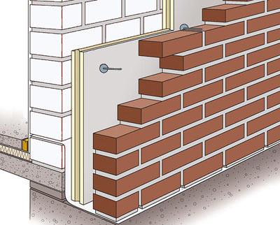 Kernd mmung f r zweischaliges mauerwerk eurowall wd von for Fenster anbieter