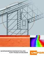 Ziegel wärmebrücken details