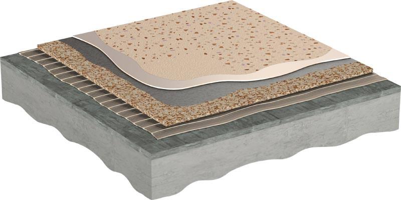 Favorit Decoelast - weich wie Teppich, hygienisch wie Kunststoffböden YK99