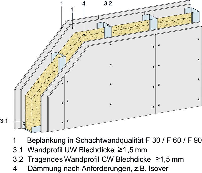 Trockenbau Wand Ziehen Best Ber Dem Bett With Trockenbau Wand