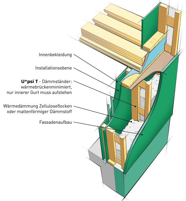 Holzrahmenbau Deckenanschluss