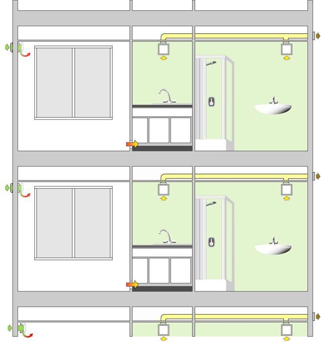 neue ablufteinheit zur enev 2009 gerechten wohnrauml ftung mindestluftwechsel. Black Bedroom Furniture Sets. Home Design Ideas