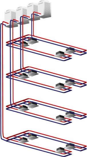 Schema einer R22-basierte Klimaanlage