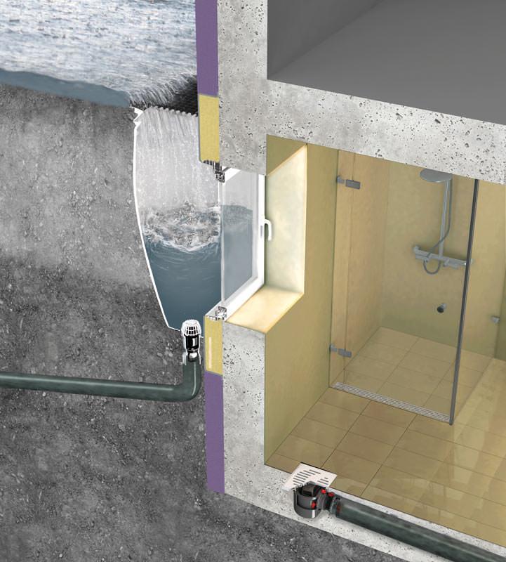 Relativ Kellerschutz 2011 a la ACO | ACO Therm Block: hochwasserdichtes YX35