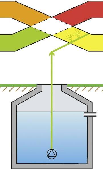 mit regenwasser geb ude schonend k hlen verschattung und verdunstungsk lte sowie adiabate. Black Bedroom Furniture Sets. Home Design Ideas