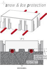 Betonsteinflächen mit LP5 Comfort und elektrischer Freiflächenheizung