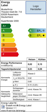 Energy Label Fenster