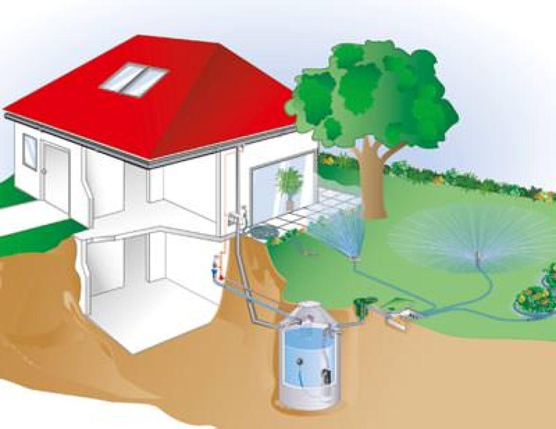 Großartig Neue Pflichten für Grundstücksbesitzer: Regenwasser-Rückhaltung  CW73