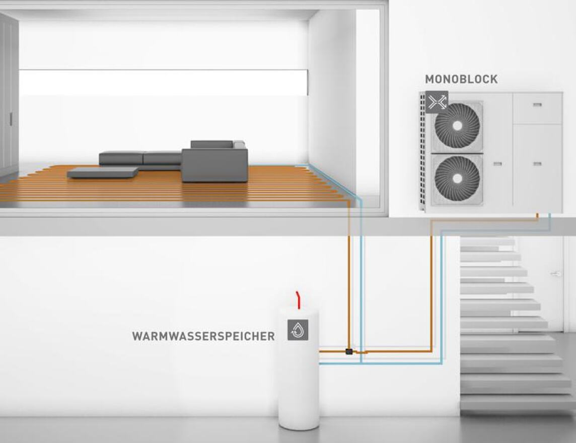 w rmepumpen installation mit oder ohne k lteschein kompaktger te ohne k lteschein versus split. Black Bedroom Furniture Sets. Home Design Ideas