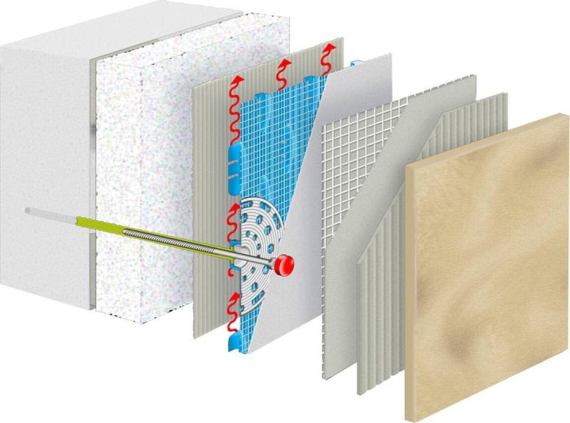 CeraVent, belüftetes Fassadensystem, Fassadensanierung