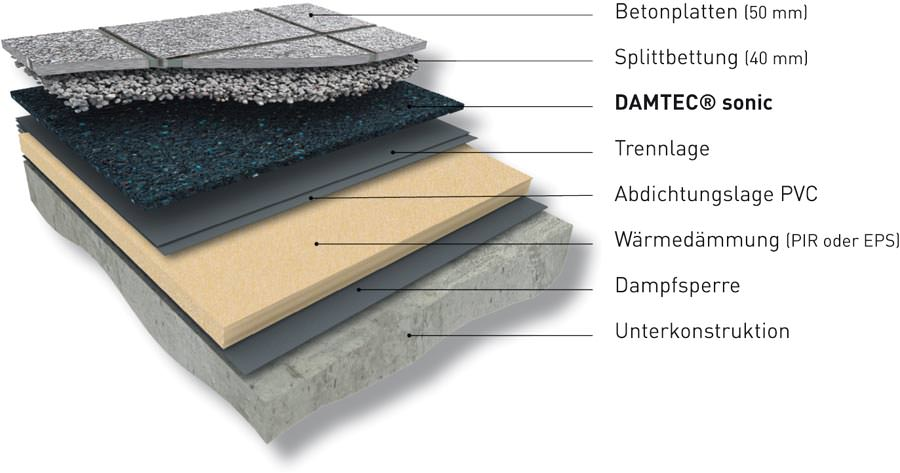 aufbau dachterrasse mit isolierung wohndesign und m bel ideen. Black Bedroom Furniture Sets. Home Design Ideas