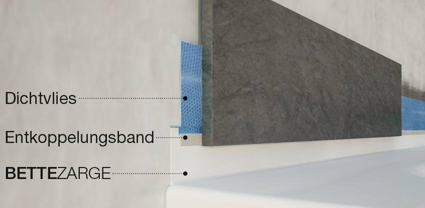 bettezarge als alternative zur silikonfuge bei bade und duschwannen. Black Bedroom Furniture Sets. Home Design Ideas