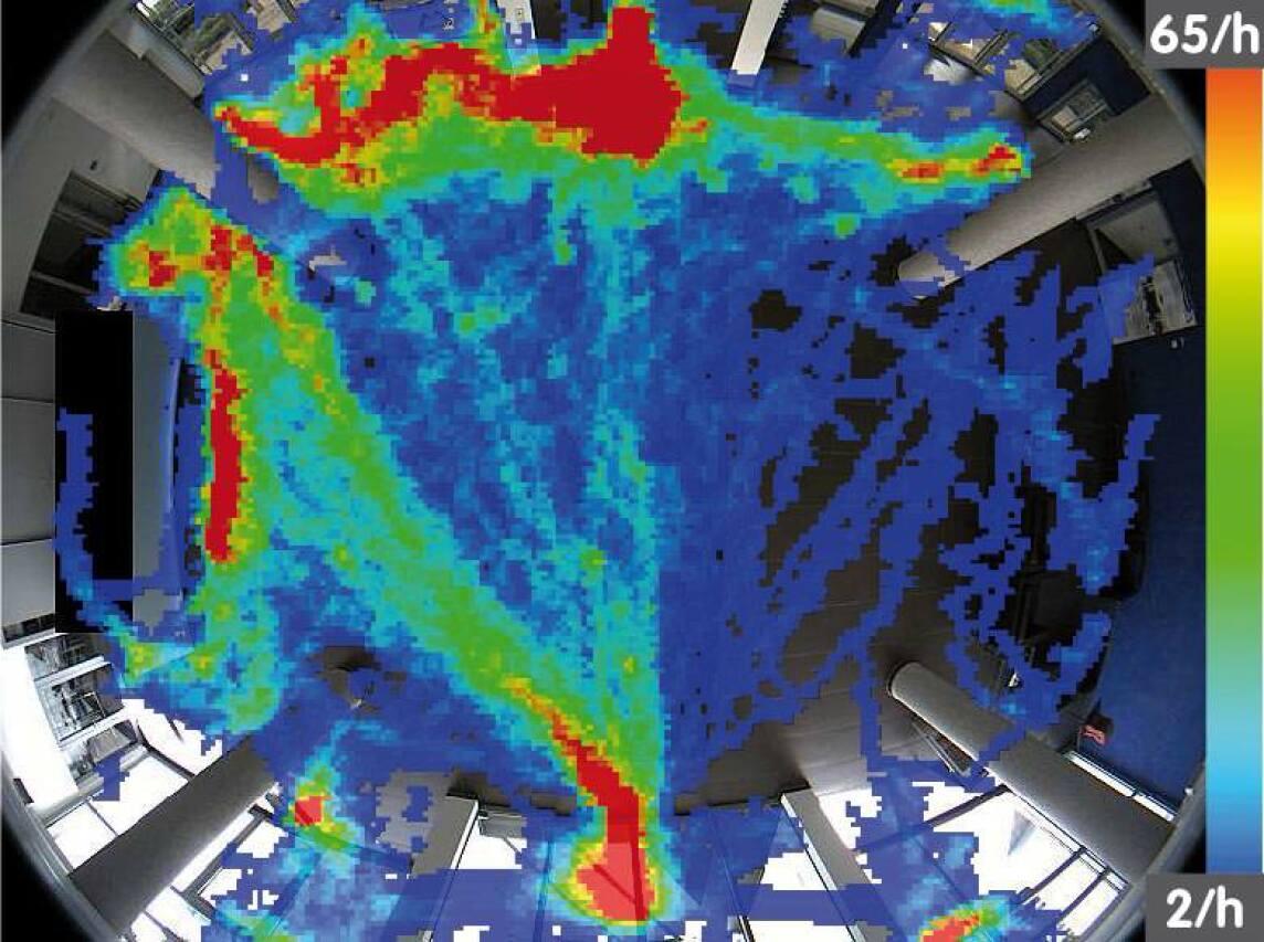 Heatmap, Bewegungsanalyse