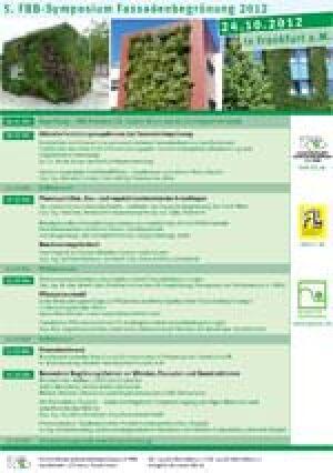 FBB-Symposium