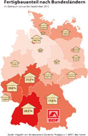 Fertigbauanteil liegt je nach Bundesland zwischen 5,5 und 24,5 Prozent
