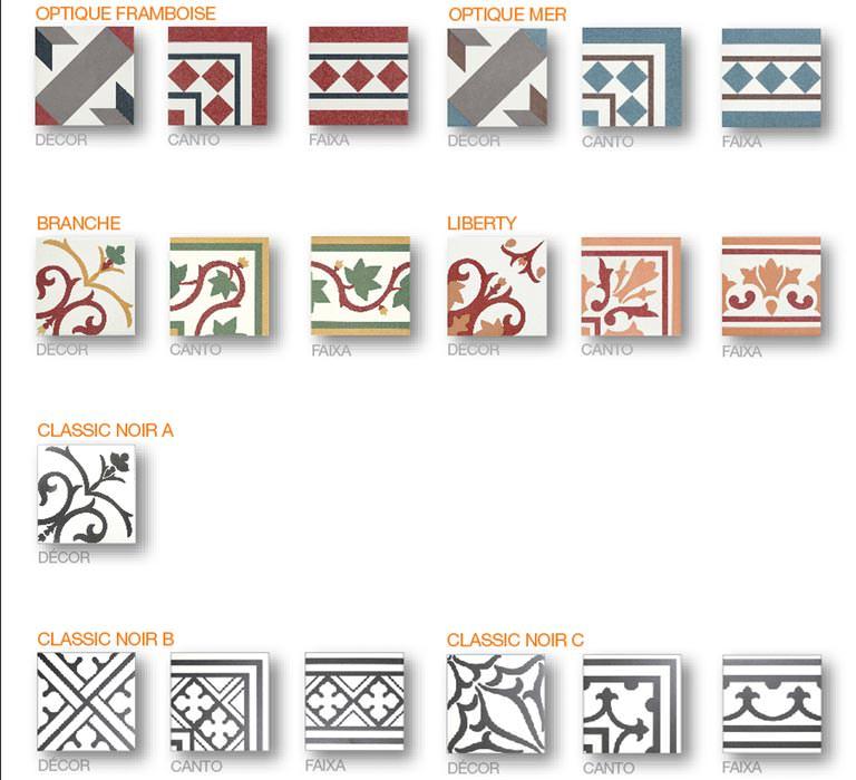 neu feinsteinzeugfliesen im historischen zementfliesenlook von kerion i t t c neocim. Black Bedroom Furniture Sets. Home Design Ideas