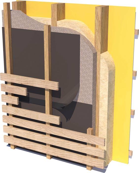 anforderungen an und pr fungen von hightech unterspann und unterdeckbahnen. Black Bedroom Furniture Sets. Home Design Ideas