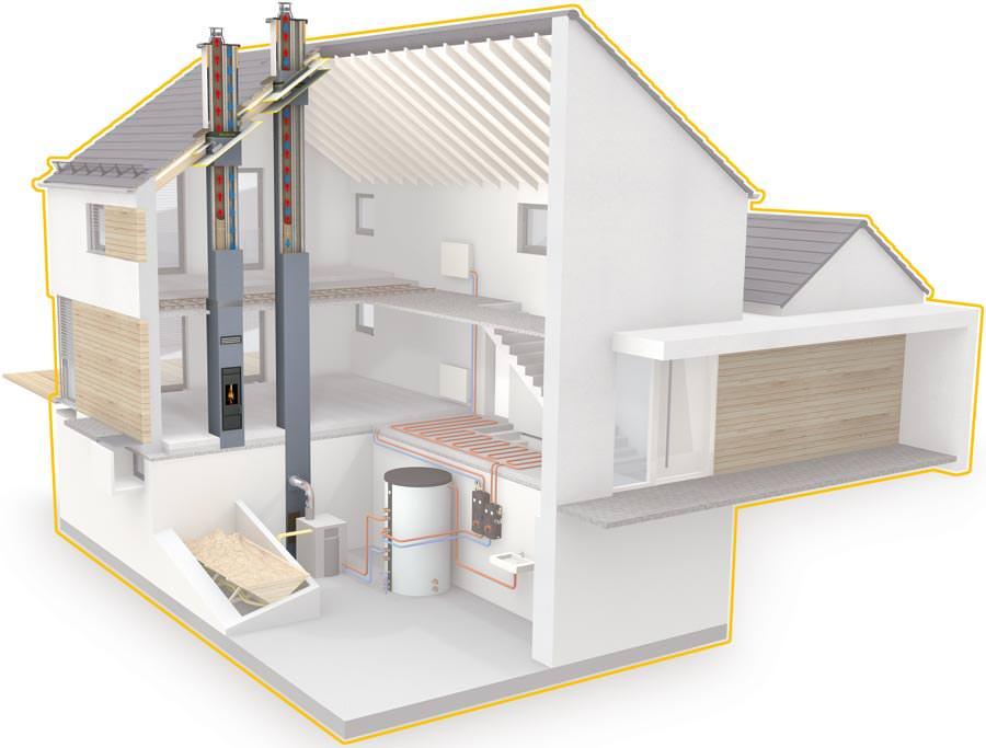 erster passivhauszertifizierter schornstein kommt von schiedel passivhausschornstein. Black Bedroom Furniture Sets. Home Design Ideas