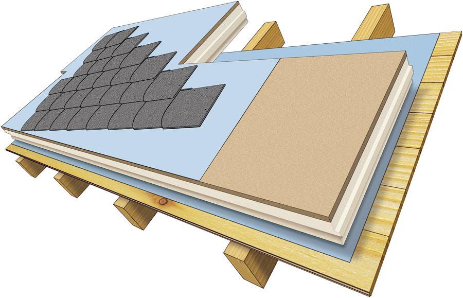 neue aussteifende aufsparrend mmungen von rathscheck mit plusenergiehaus potential thermosklent d. Black Bedroom Furniture Sets. Home Design Ideas