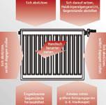 VDI 6036 gibt vier Anforderungsklassen für die Heizkörperbefestigung vor