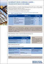 """Bauchemie """"Sicherheit muss Vorrang haben- Holzschutz nach DIN 68800"""""""