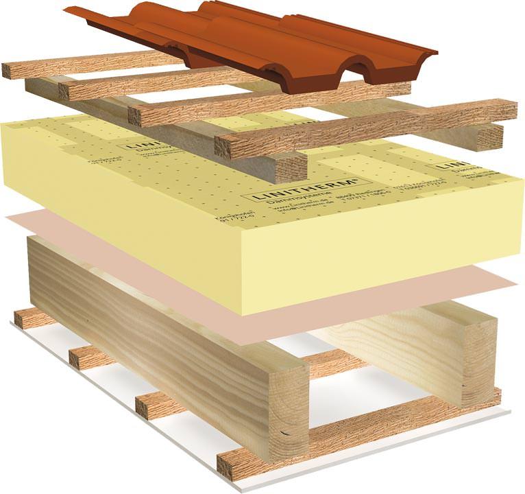 neues gaubensanierungssystem erm glicht gauben und dach. Black Bedroom Furniture Sets. Home Design Ideas