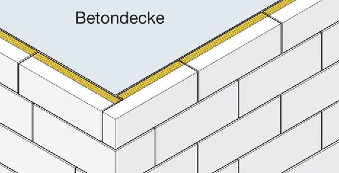 Hervorragend Porit-Deckenrandstein mit zusätzlicher Wärmedämmung UR15