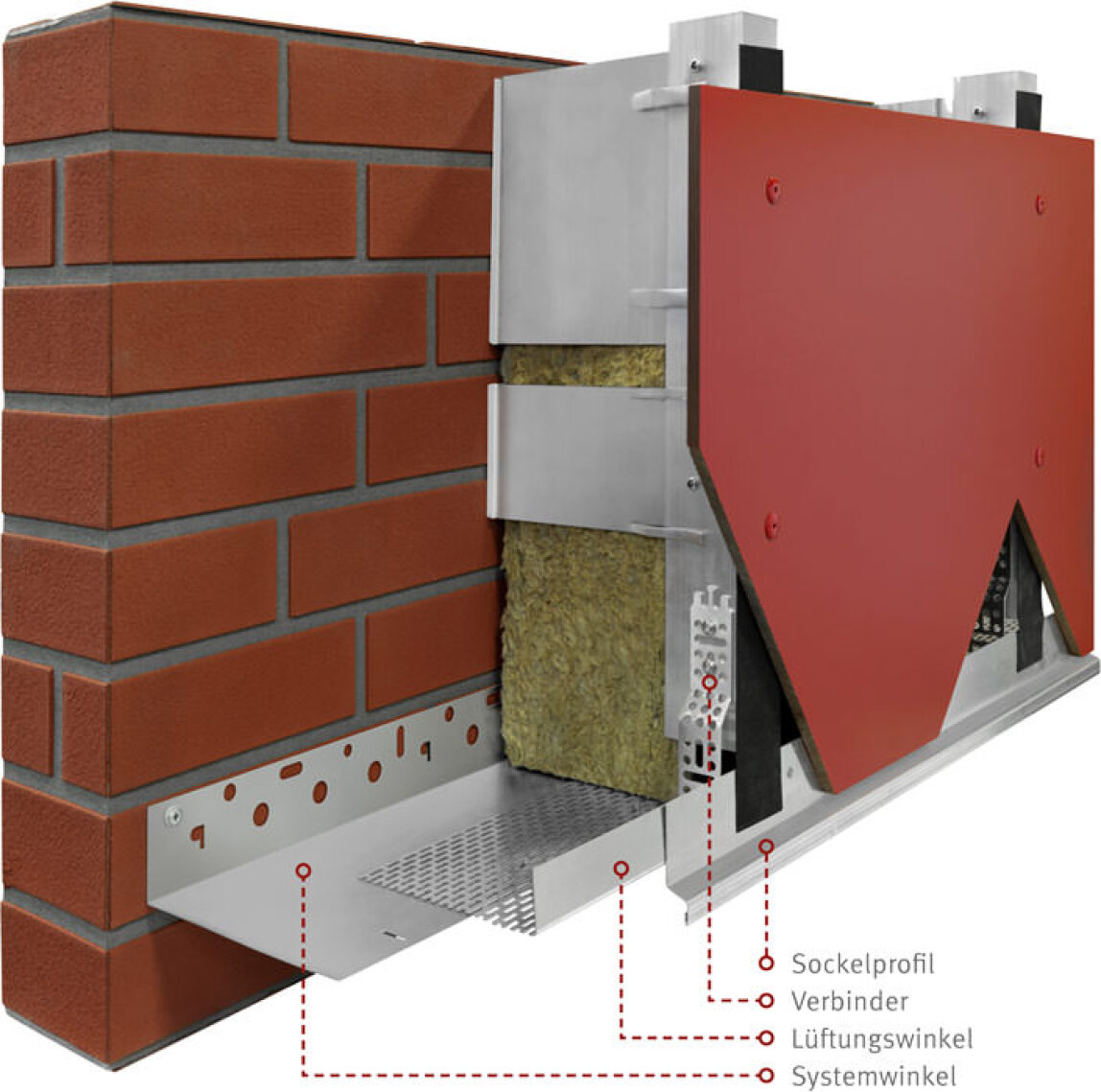zw ngungsfreies protektor l ftungs system f r vorgeh ngte hinterl ftete fassaden. Black Bedroom Furniture Sets. Home Design Ideas