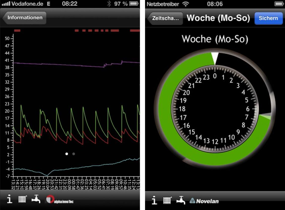 Alpha Innotec Erfahrungen steuerungs apps für wärmepumpen alpha innotec und novelan