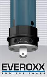 Everoxx Rollladenmotoren
