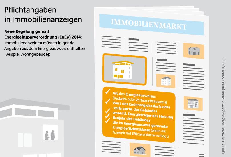 kurzgefasst neuregelungen der energieeinsparverordnung enev 2014. Black Bedroom Furniture Sets. Home Design Ideas