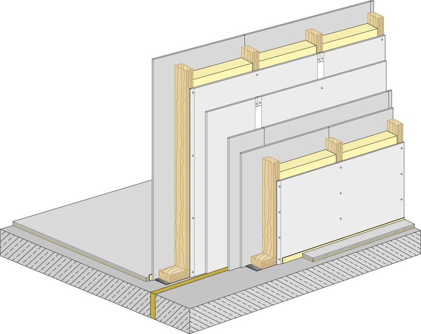 schallschutz im trockenbau mit laplura hartgipsplatten von siniat. Black Bedroom Furniture Sets. Home Design Ideas