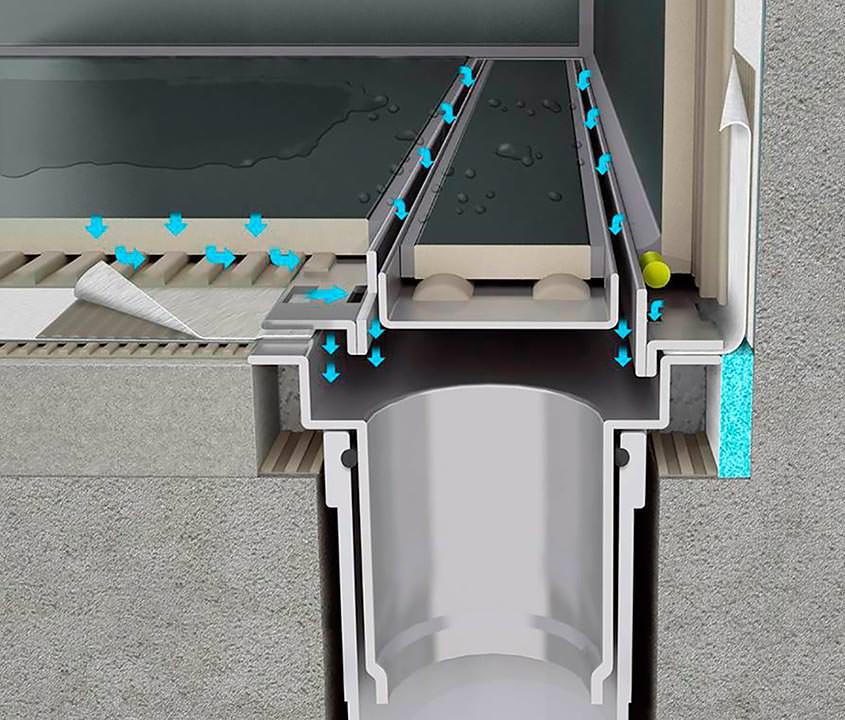 ab durch die decke bodengleiche duschen schon ab 28 mm aufbauh he. Black Bedroom Furniture Sets. Home Design Ideas