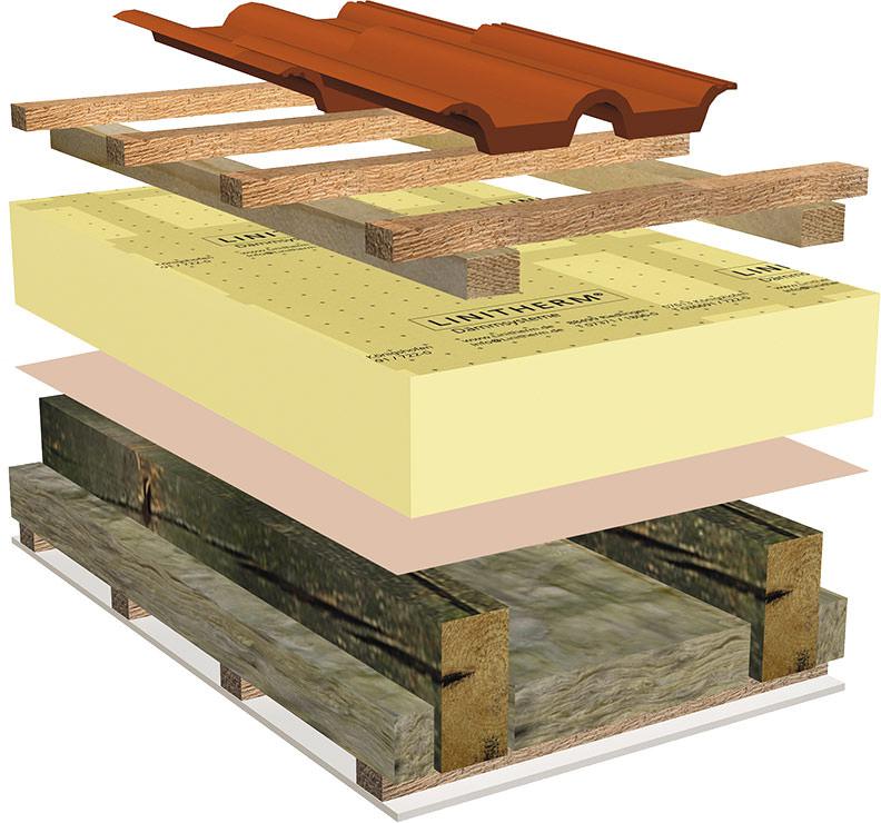 linzmeier verbessert den umgang mit der pur pir d mmung. Black Bedroom Furniture Sets. Home Design Ideas
