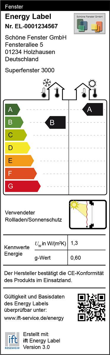 energy label von itrs und ift f r fenster mit rolll den und sonnenschutz. Black Bedroom Furniture Sets. Home Design Ideas