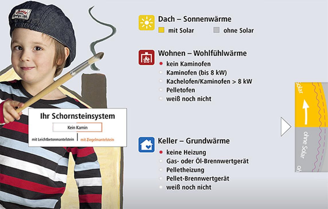Wärme-Wegweiser von Erlus