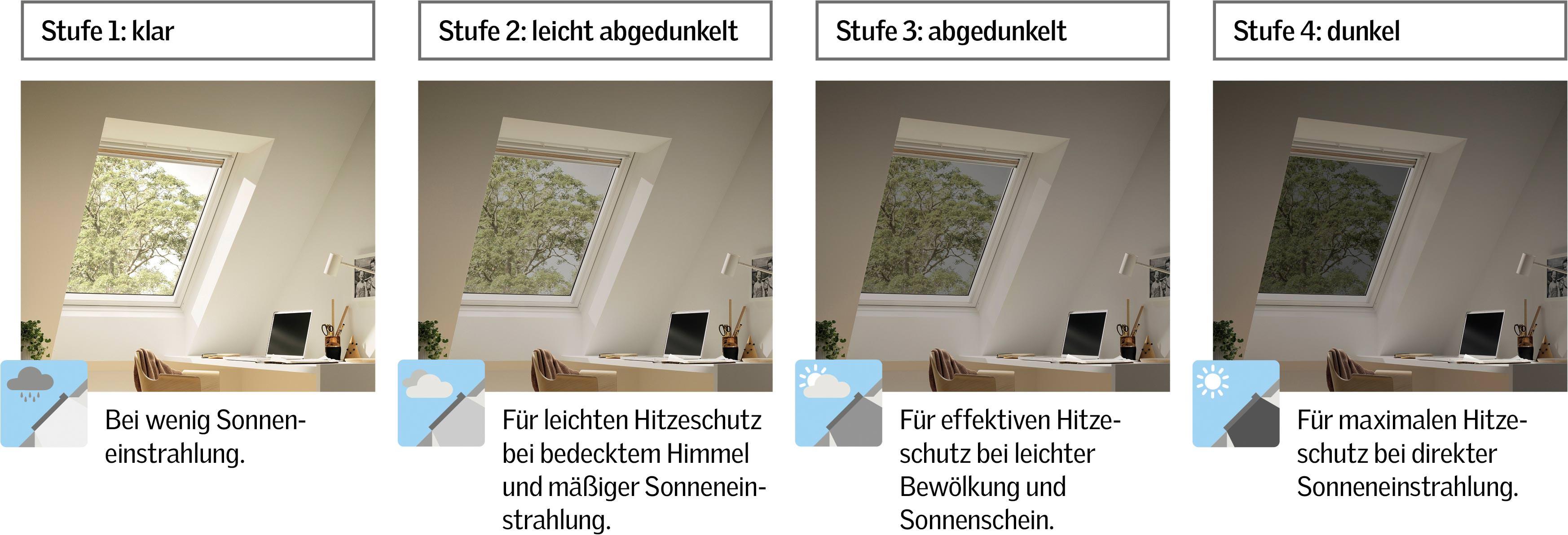 dachfenster mit schaltbarer verglasung zu moderaten preisen - so gut