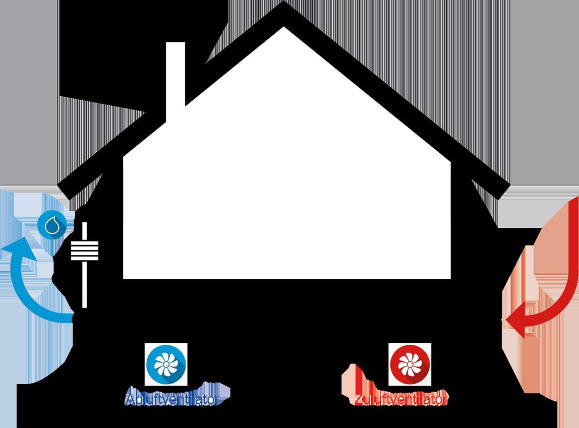 Kellerlüftungssystem AKE 100