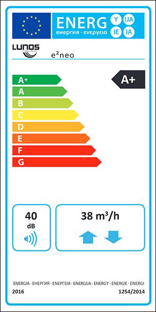 ErP-Label für Lüftungsgerät e²neo